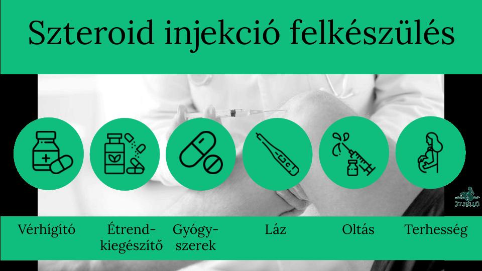 injekciós gyógyszerek pikkelysömörhöz