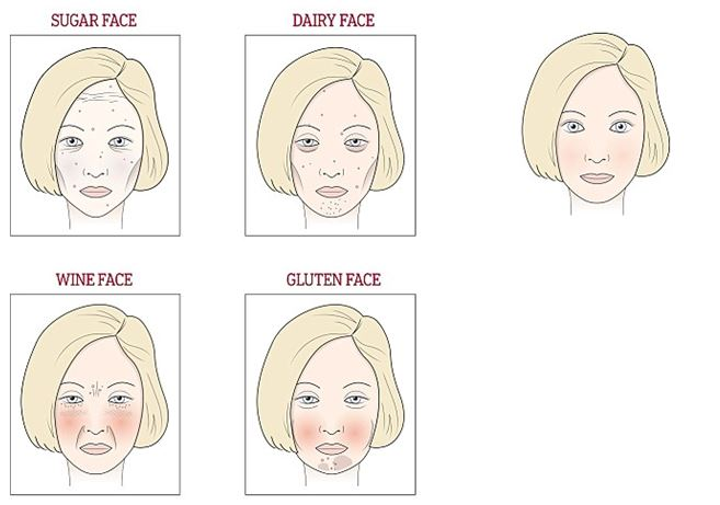 5+1 tünet, amikor érdemes bőrgyógyászhoz fordulnod