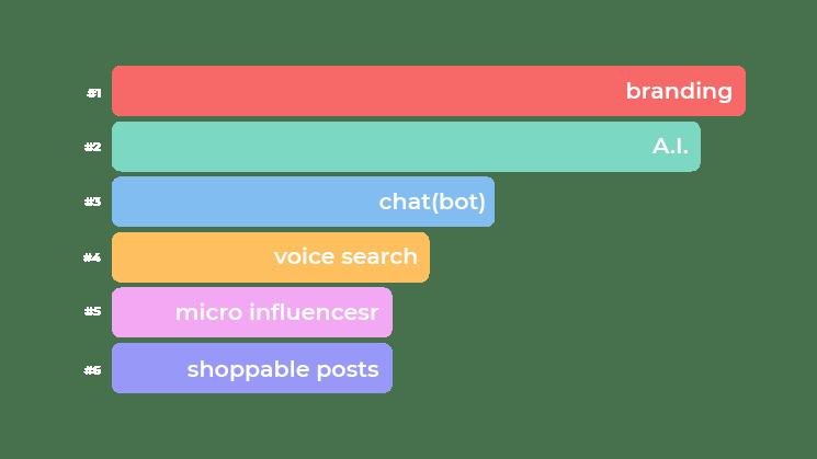 Milyen keresőoptimalizálási trendekre számíthatunk ban? - Marketing - DigitalHungary