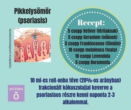 frakcionált pikkelysömör kezelése)