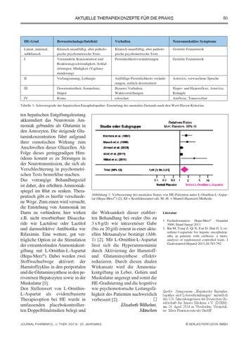Lézeres kezelés a psoriasis munka dapodában