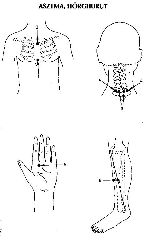a tenyerek s lbak pikkelysömörének kezelése
