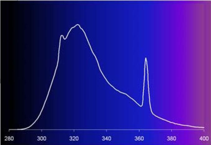 ultraibolya pikkelysömör kezelésére szolgáló lámpa