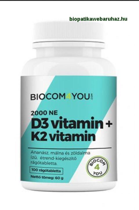 pikkelysömör kezelése vitaminokkal)