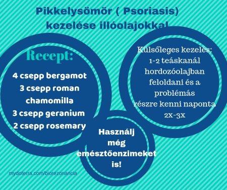 pikkelysömör kezelése sinaflannal)