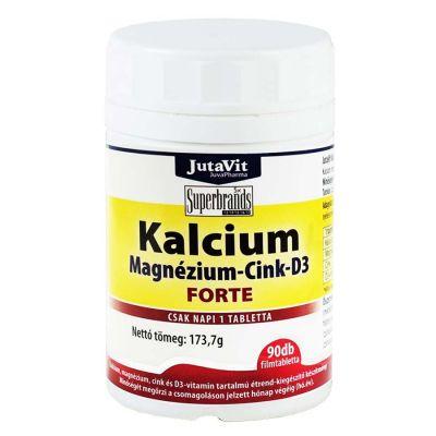 Hogyan szívódik fel a legjobban a kalcium?