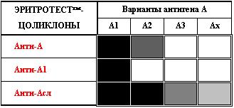 A monoklonális antitest gyógyszerek pszoriázis költségek
