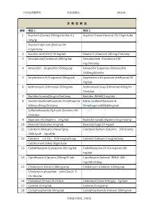 A pszoriázis kezelése - Janssen 4 Patients