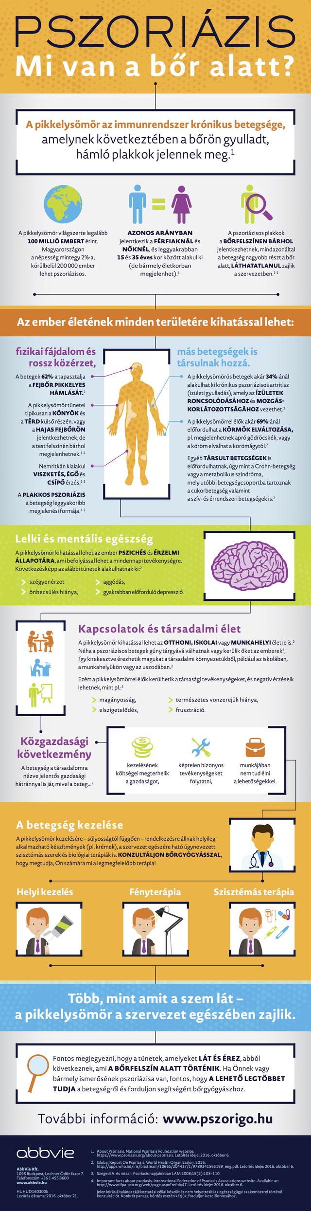 pszoriázisos módszerek a betegsg ok kezelésére)